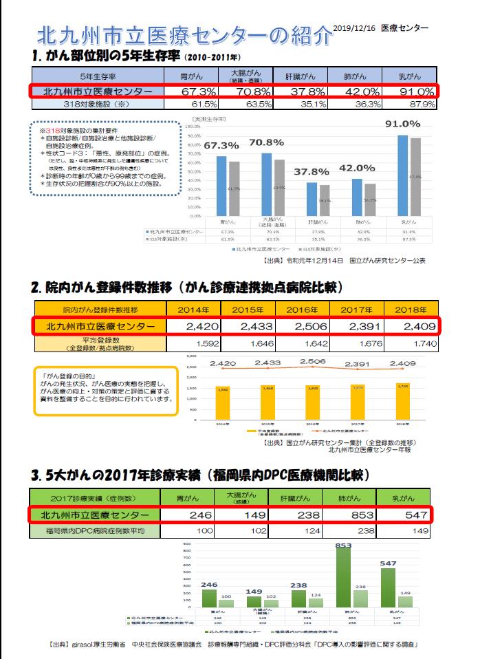 gan_data_20191216.png