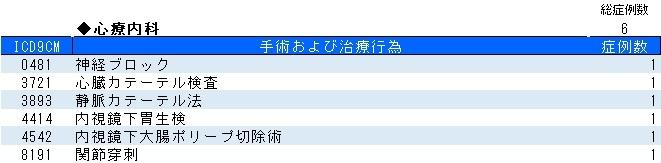 4心療内科.jpg