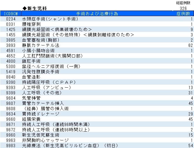 9新生児科.jpg