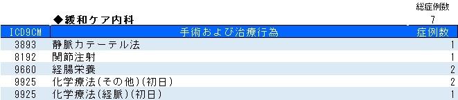 20緩和ケア内科.jpg